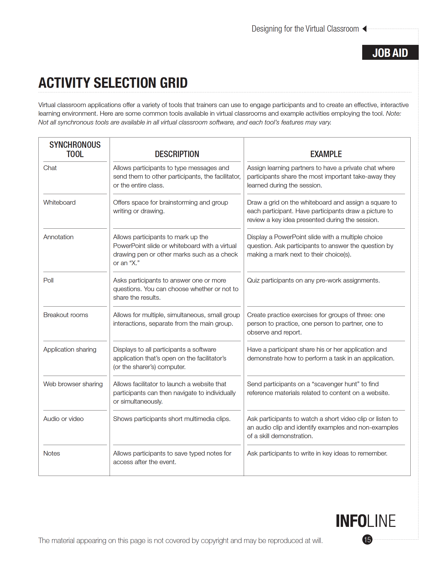 Virtual activity selection grid cindy huggett for Facilitation plan template