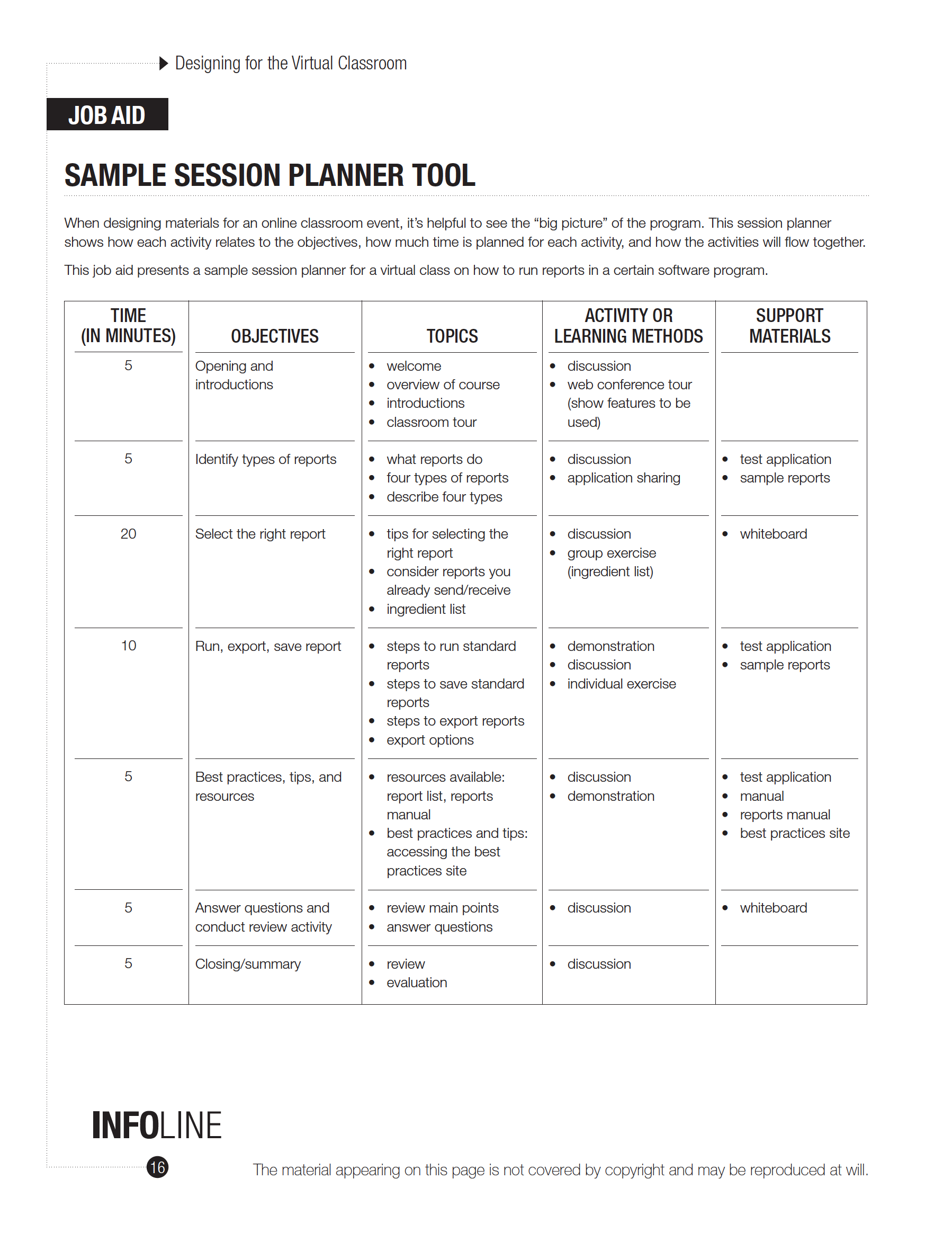 Virtual Sample Session Planner